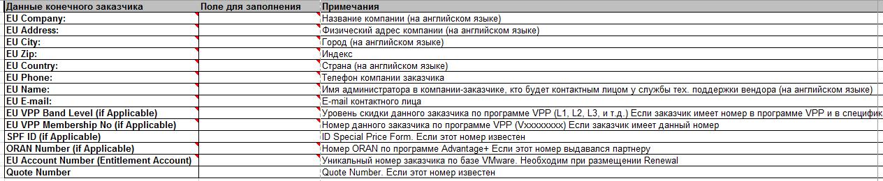 forma_zakaza